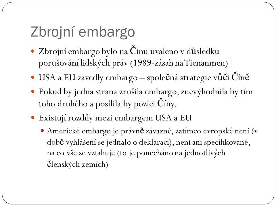 Zbrojní embargo  Zbrojní embargo bylo na Č ínu uvaleno v d ů sledku porušování lidských práv (1989-zásah na Tienanmen)  USA a EU zavedly embargo – spole č ná strategie v ůč i Č ín ě  Pokud by jedna strana zrušila embargo, znevýhodnila by tím toho druhého a posílila by pozici Č íny.