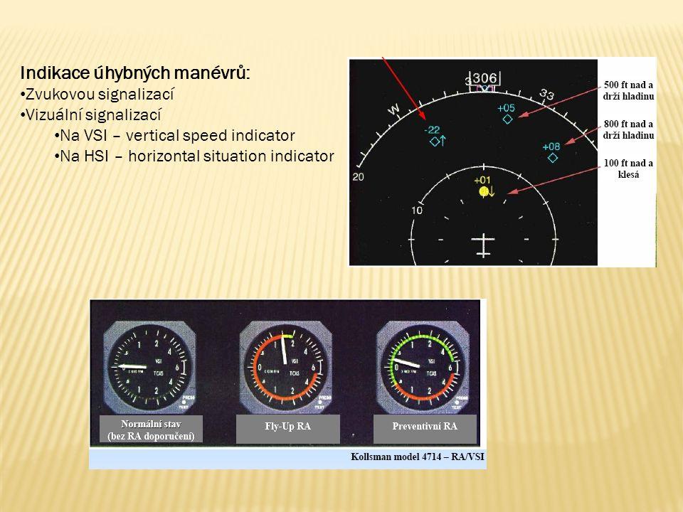 Indikace úhybných manévrů: • Zvukovou signalizací • Vizuální signalizací • Na VSI – vertical speed indicator • Na HSI – horizontal situation indicator