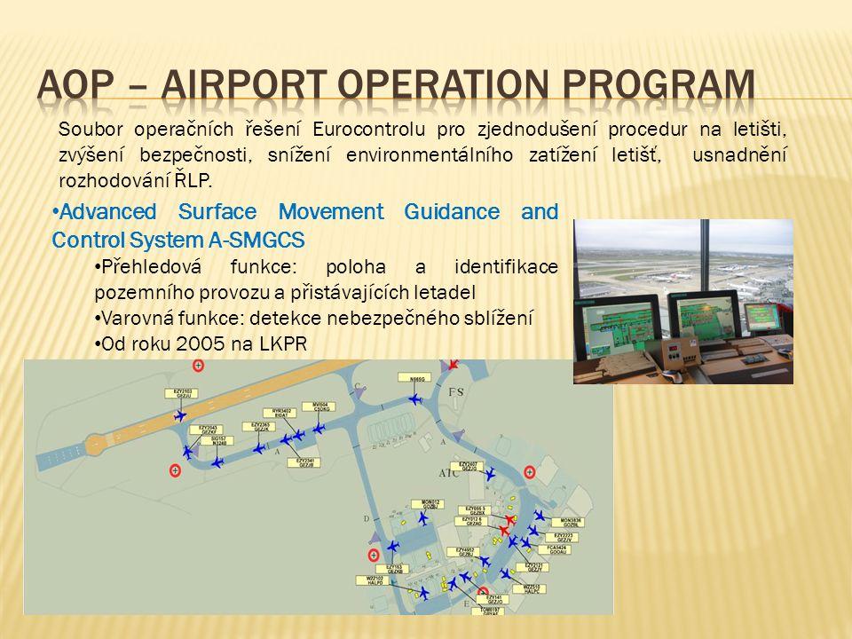 Soubor operačních řešení Eurocontrolu pro zjednodušení procedur na letišti, zvýšení bezpečnosti, snížení environmentálního zatížení letišť, usnadnění