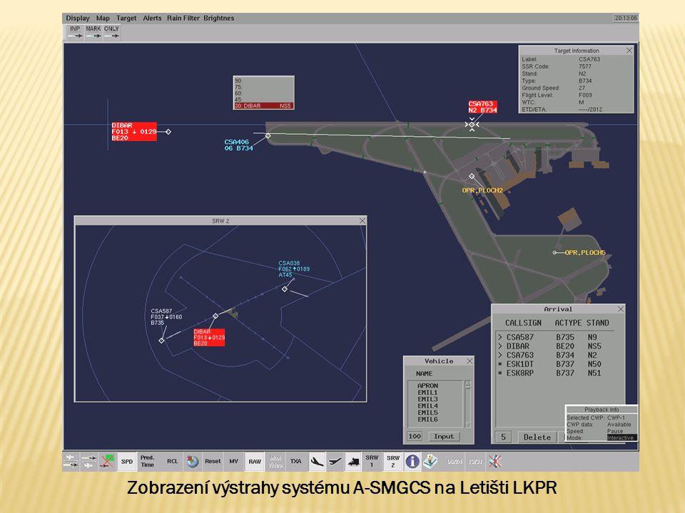 Zobrazení výstrahy systému A-SMGCS na Letišti LKPR