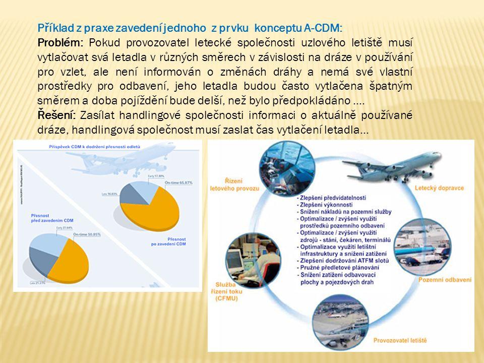 Příklad z praxe zavedení jednoho z prvku konceptu A-CDM: Problém: Pokud provozovatel letecké společnosti uzlového letiště musí vytlačovat svá letadla v různých směrech v závislosti na dráze v používání pro vzlet, ale není informován o změnách dráhy a nemá své vlastní prostředky pro odbavení, jeho letadla budou často vytlačena špatným směrem a doba pojíždění bude delší, než bylo předpokládáno....