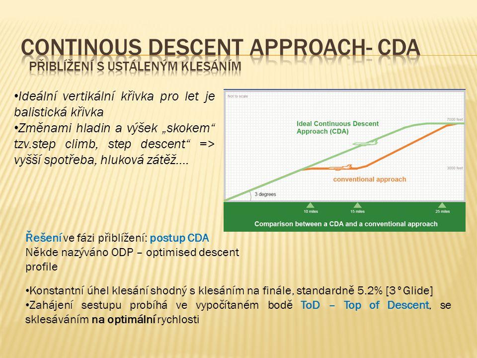 """• Ideální vertikální křivka pro let je balistická křivka • Změnami hladin a výšek """"skokem tzv.step climb, step descent => vyšší spotřeba, hluková zátěž…."""