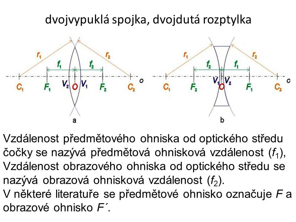 dvojvypuklá spojka, dvojdutá rozptylka Vzdálenost předmětového ohniska od optického středu čočky se nazývá předmětová ohnisková vzdálenost (f 1 ), Vzdálenost obrazového ohniska od optického středu se nazývá obrazová ohnisková vzdálenost (f 2 ).