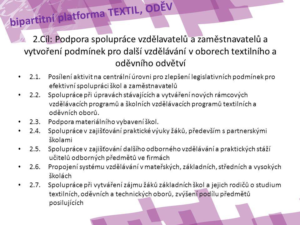 bipartitní platforma TEXTIL, ODĚV 2.Cíl: Podpora spolupráce vzdělavatelů a zaměstnavatelů a vytvoření podmínek pro další vzdělávání v oborech textilního a oděvního odvětví • 2.1.Posílení aktivit na centrální úrovni pro zlepšení legislativních podmínek pro efektivní spolupráci škol a zaměstnavatelů • 2.2.Spolupráce při úpravách stávajících a vytváření nových rámcových vzdělávacích programů a školních vzdělávacích programů textilních a oděvních oborů.