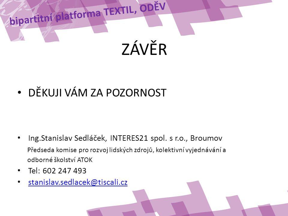 bipartitní platforma TEXTIL, ODĚV ZÁVĚR • DĚKUJI VÁM ZA POZORNOST • Ing.Stanislav Sedláček, INTERES21 spol.