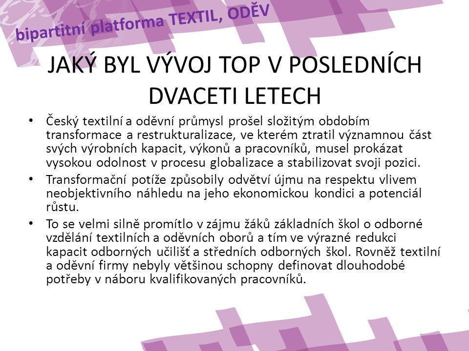 bipartitní platforma TEXTIL, ODĚV JAKÝ BYL VÝVOJ TOP V POSLEDNÍCH DVACETI LETECH • Český textilní a oděvní průmysl prošel složitým obdobím transformace a restrukturalizace, ve kterém ztratil významnou část svých výrobních kapacit, výkonů a pracovníků, musel prokázat vysokou odolnost v procesu globalizace a stabilizovat svoji pozici.