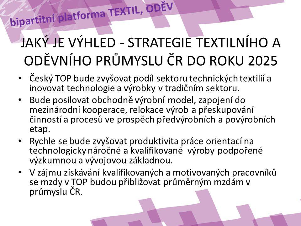 bipartitní platforma TEXTIL, ODĚV JAKÝ JE VÝHLED - STRATEGIE TEXTILNÍHO A ODĚVNÍHO PRŮMYSLU ČR DO ROKU 2025 • Český TOP bude zvyšovat podíl sektoru technických textilií a inovovat technologie a výrobky v tradičním sektoru.