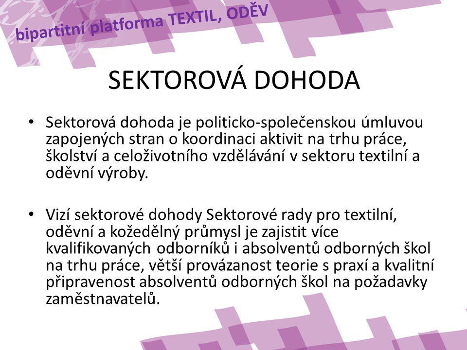 bipartitní platforma TEXTIL, ODĚV SEKTOROVÁ DOHODA • Sektorová dohoda je politicko-společenskou úmluvou zapojených stran o koordinaci aktivit na trhu práce, školství a celoživotního vzdělávání v sektoru textilní a oděvní výroby.