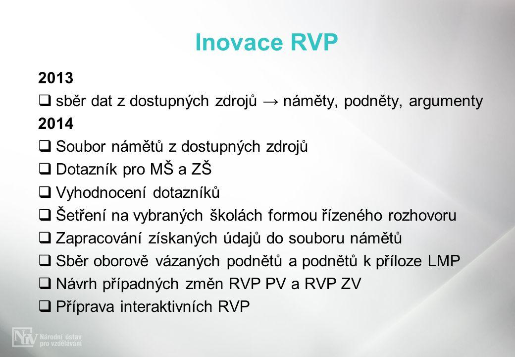 Inovace RVP 2013  sběr dat z dostupných zdrojů → náměty, podněty, argumenty 2014  Soubor námětů z dostupných zdrojů  Dotazník pro MŠ a ZŠ  Vyhodno