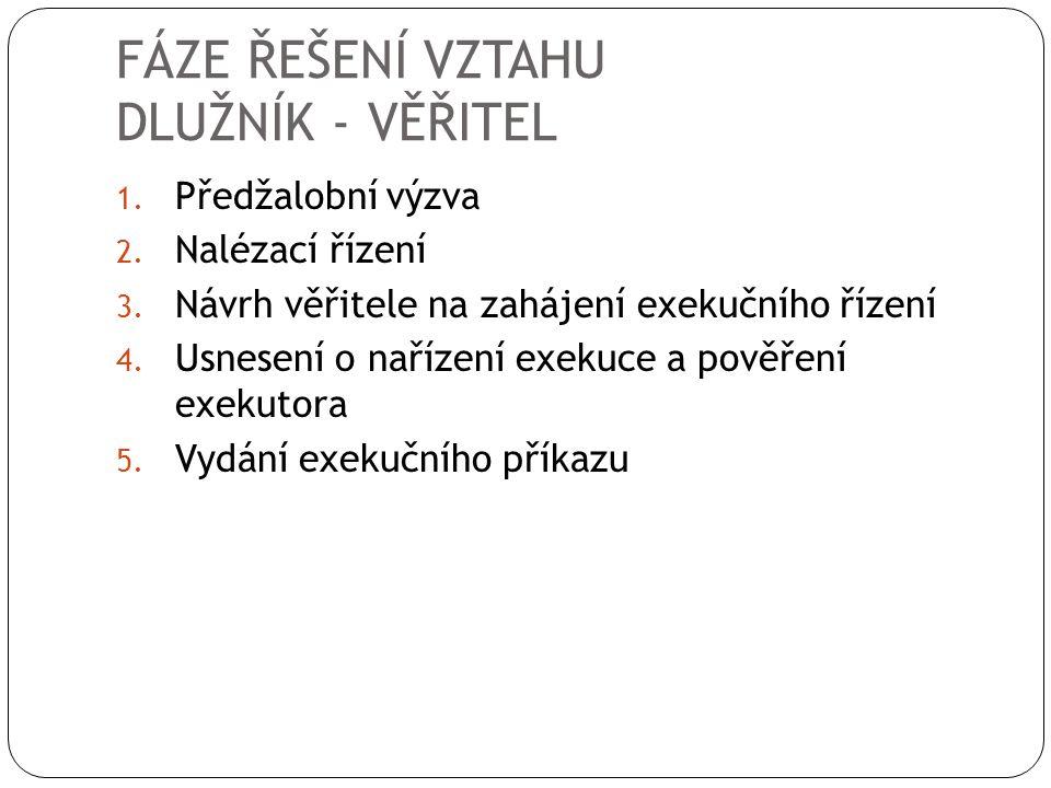 FÁZE ŘEŠENÍ VZTAHU DLUŽNÍK - VĚŘITEL 1.Předžalobní výzva 2.