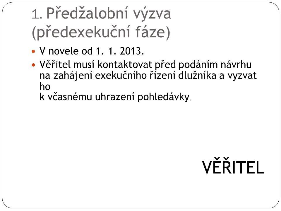 1.Předžalobní výzva (předexekuční fáze)  V novele od 1.
