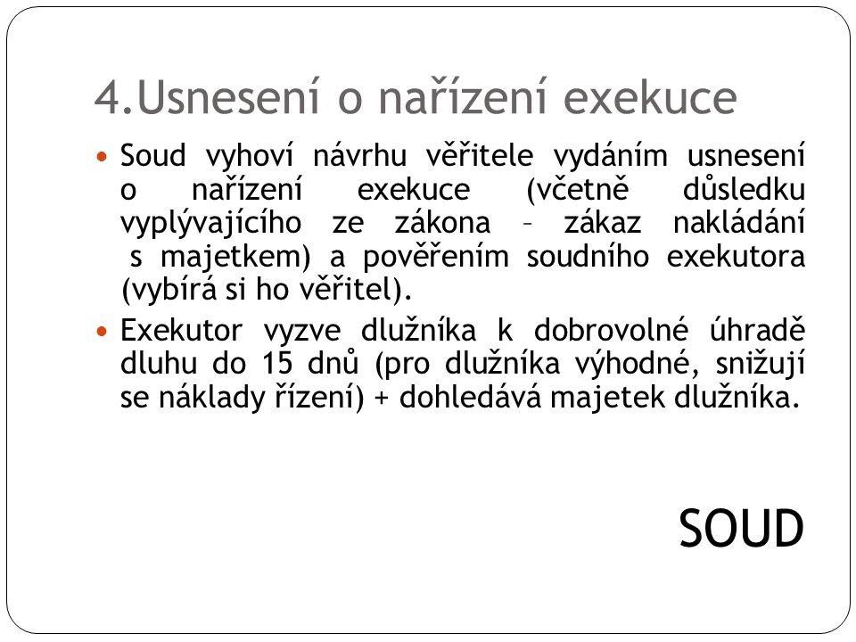 5.Vydání exekučního příkazu  Příkaz k provedení exekuce vydaný exekutorem.