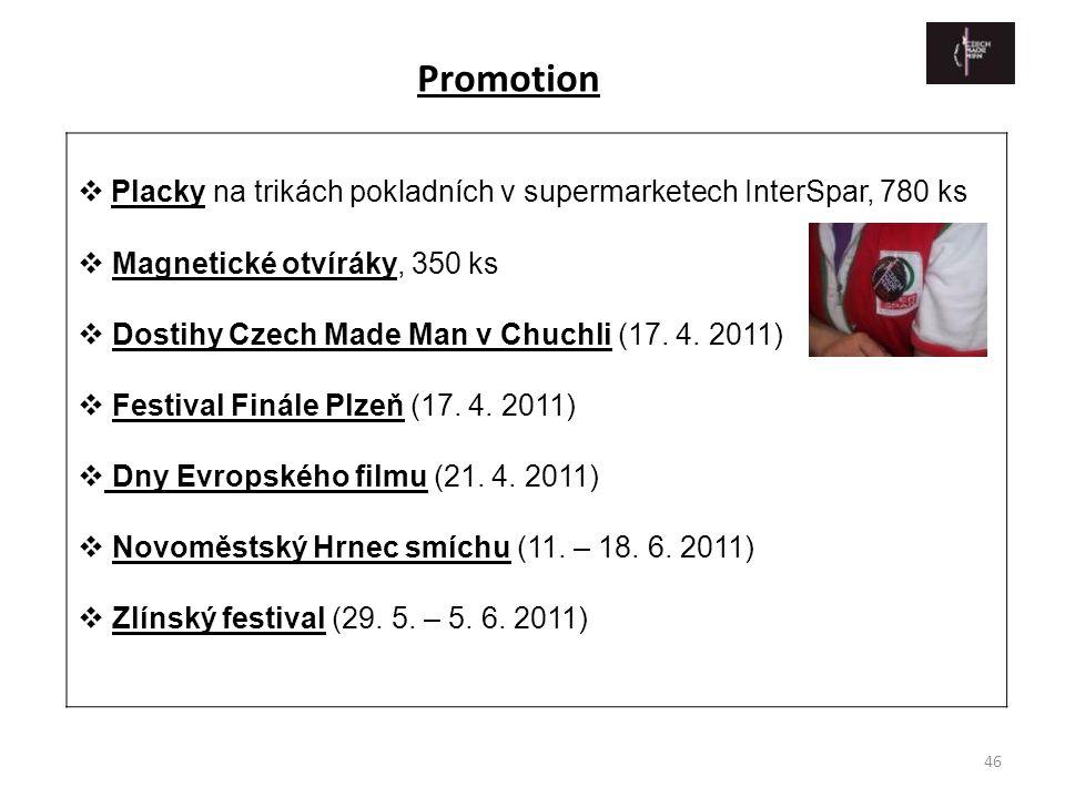 46  Placky na trikách pokladních v supermarketech InterSpar, 780 ks  Magnetické otvíráky, 350 ks  Dostihy Czech Made Man v Chuchli (17. 4. 2011) 