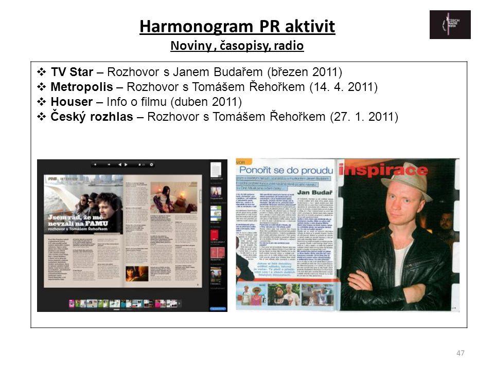 47  TV Star – Rozhovor s Janem Budařem (březen 2011)  Metropolis – Rozhovor s Tomášem Řehořkem (14. 4. 2011)  Houser – Info o filmu (duben 2011) 