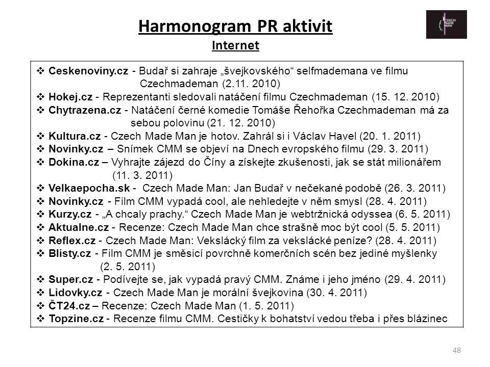 "48  Ceskenoviny.cz - Budař si zahraje ""švejkovského"" selfmademana ve filmu Czechmademan (2.11. 2010)  Hokej.cz - Reprezentanti sledovali natáčení fi"