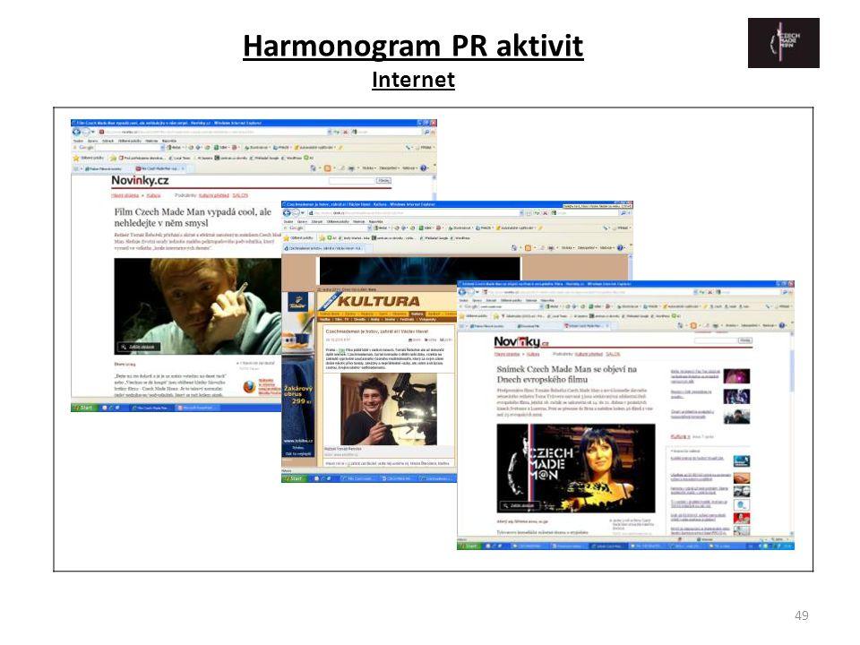 49 Harmonogram PR aktivit Internet