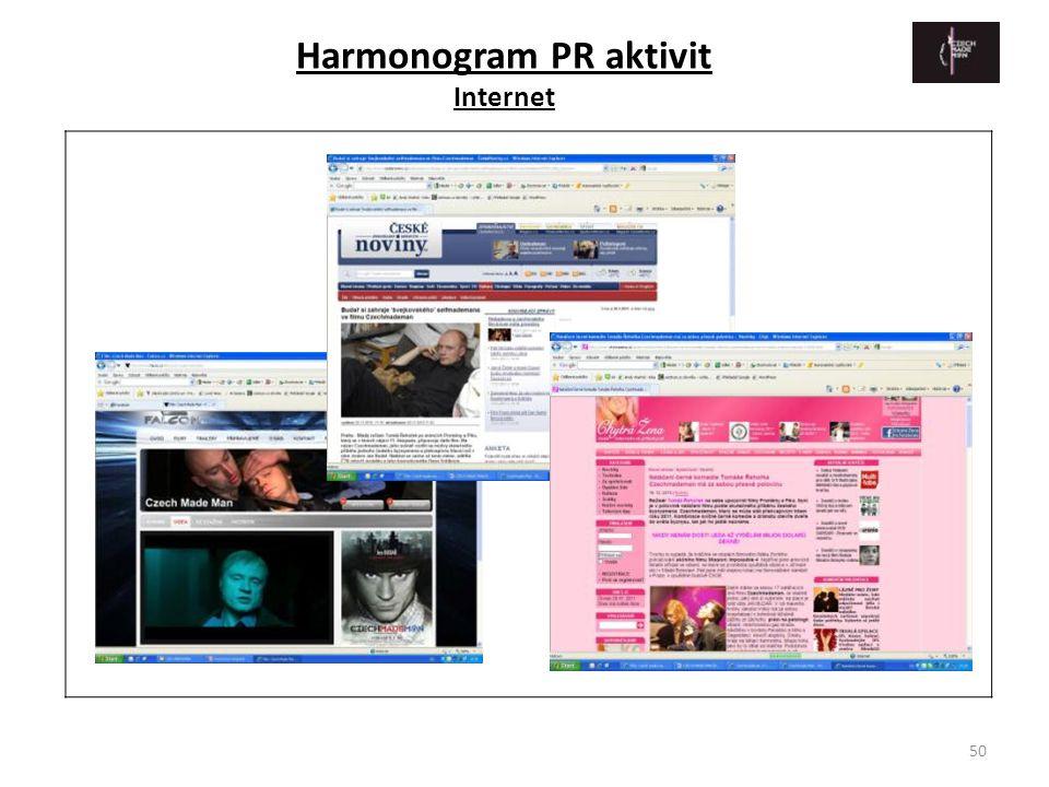 50 Harmonogram PR aktivit Internet