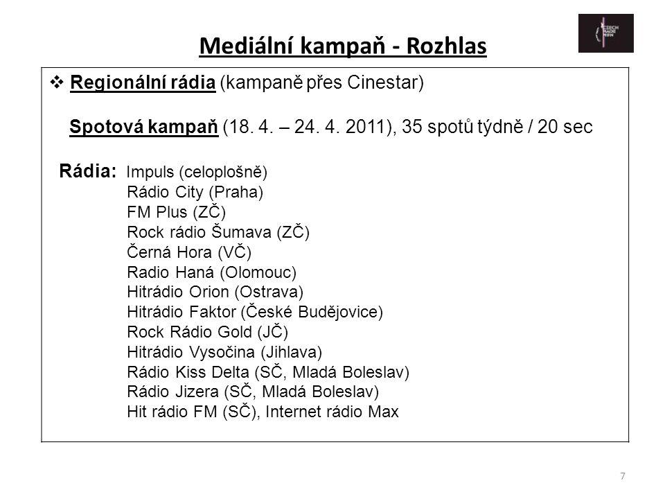 7  Regionální rádia (kampaně přes Cinestar) Spotová kampaň (18. 4. – 24. 4. 2011), 35 spotů týdně / 20 sec Rádia: Impuls (celoplošně) Rádio City (Pra