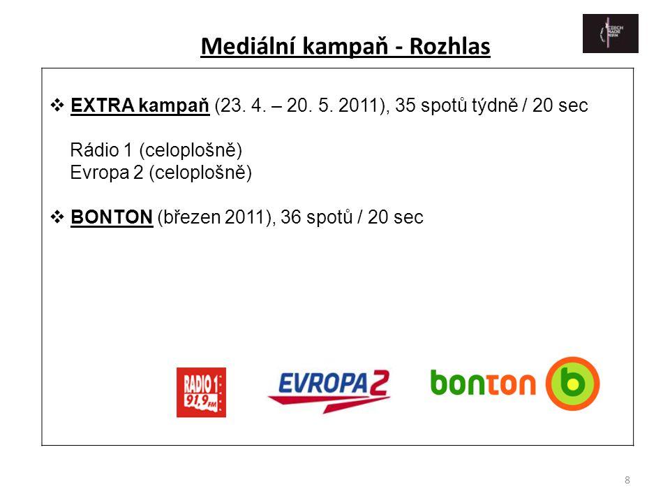 8  EXTRA kampaň (23. 4. – 20. 5. 2011), 35 spotů týdně / 20 sec Rádio 1 (celoplošně) Evropa 2 (celoplošně)  BONTON (březen 2011), 36 spotů / 20 sec