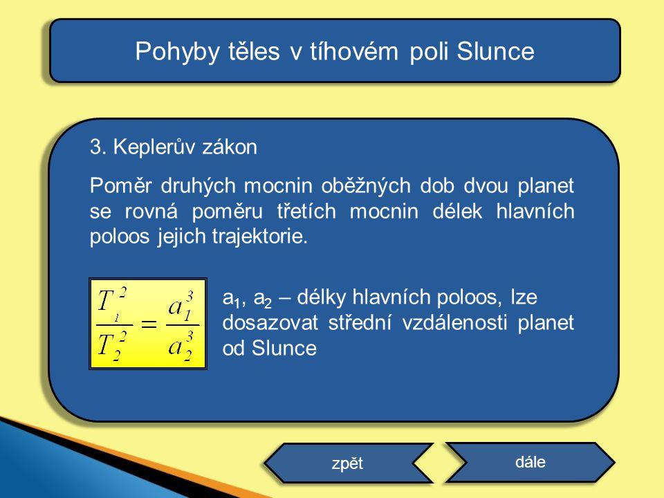3. Keplerův zákon Poměr druhých mocnin oběžných dob dvou planet se rovná poměru třetích mocnin délek hlavních poloos jejich trajektorie. a 1, a 2 – dé