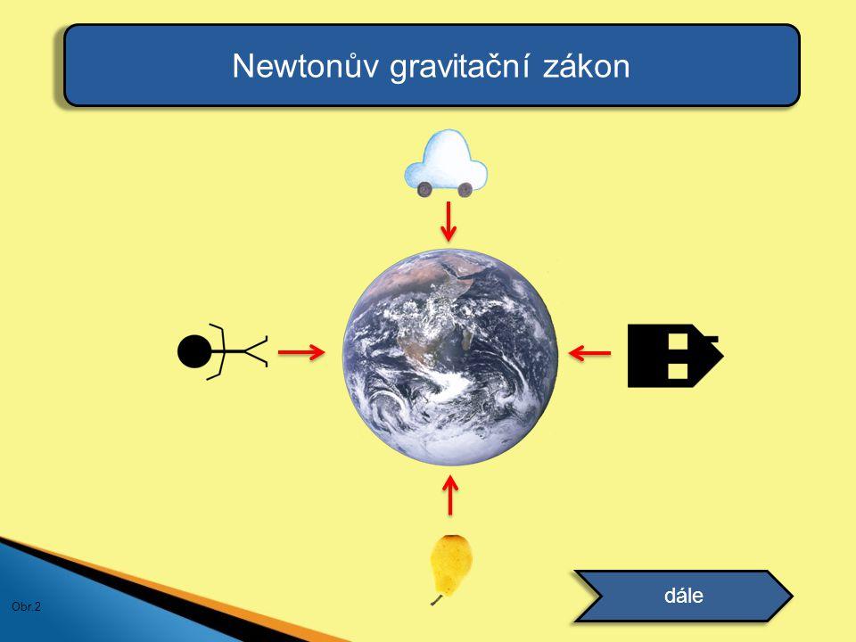 Newtonův gravitační zákon dále Obr.2