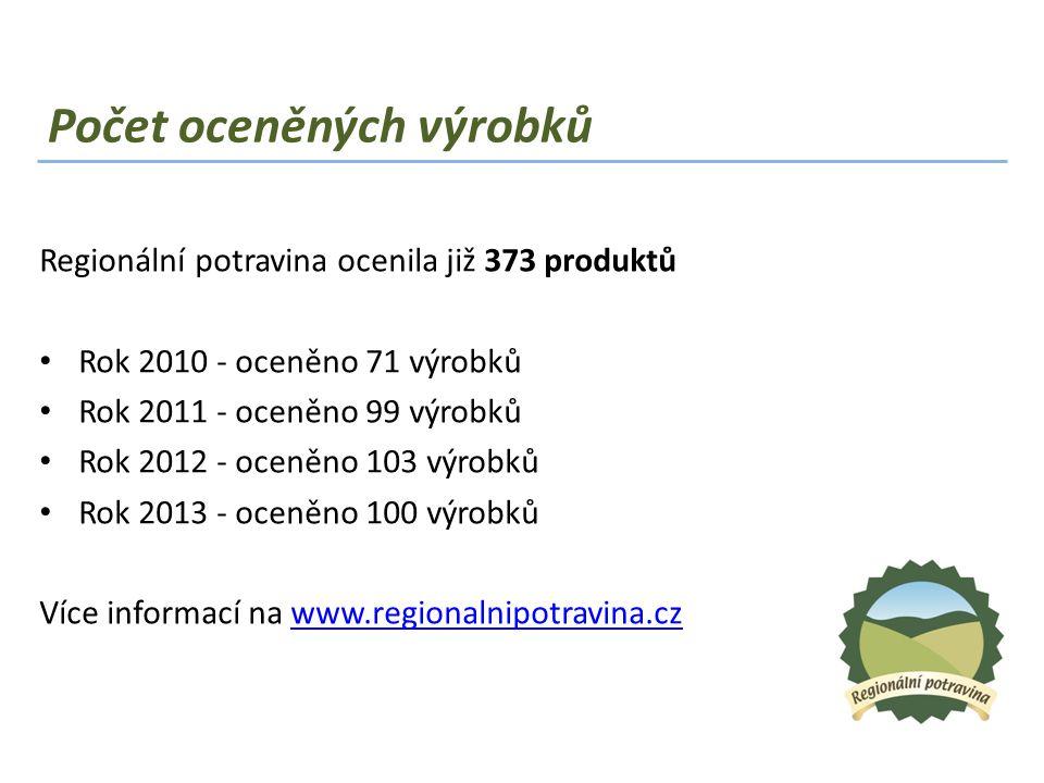 Počet oceněných výrobků Regionální potravina ocenila již 373 produktů • Rok 2010 - oceněno 71 výrobků • Rok 2011 - oceněno 99 výrobků • Rok 2012 - oce