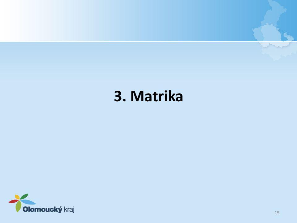 3. Matrika 15