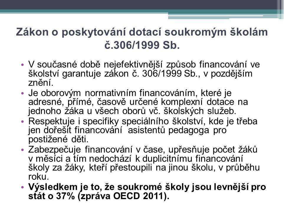 Zákon o poskytování dotací soukromým školám č.306/1999 Sb. • V současné době nejefektivnější způsob financování ve školství garantuje zákon č. 306/199