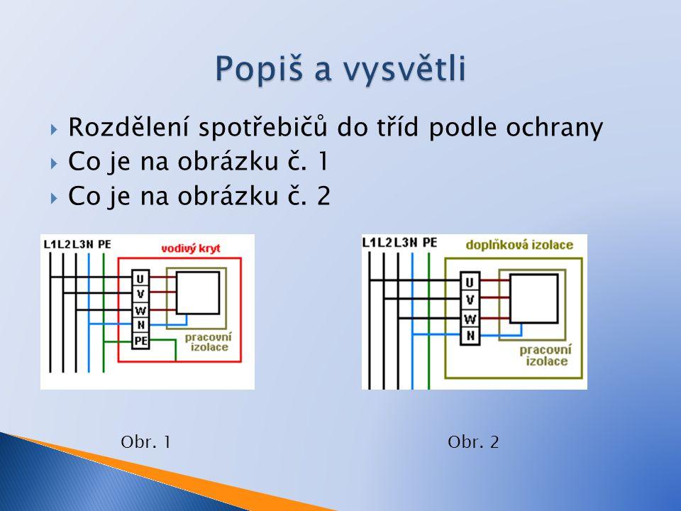  Rozdělení spotřebičů do tříd podle ochrany  Co je na obrázku č. 1  Co je na obrázku č. 2 Obr. 1Obr. 2