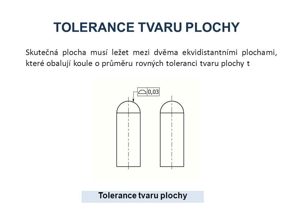 TOLERANCE TVARU PLOCHY Skutečná plocha musí ležet mezi dvěma ekvidistantními plochami, které obalují koule o průměru rovných toleranci tvaru plochy t Tolerance tvaru plochy