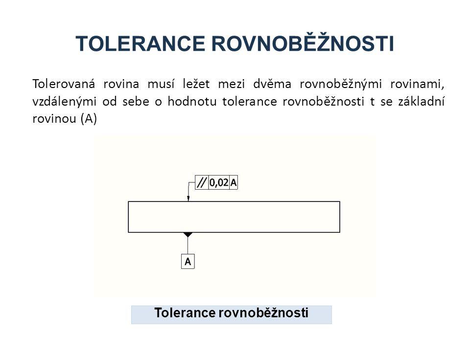 TOLERANCE ROVNOBĚŽNOSTI Tolerovaná rovina musí ležet mezi dvěma rovnoběžnými rovinami, vzdálenými od sebe o hodnotu tolerance rovnoběžnosti t se základní rovinou (A) Tolerance rovnoběžnosti