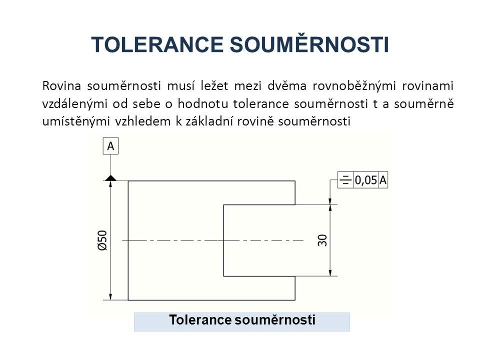 TOLERANCE SOUMĚRNOSTI Rovina souměrnosti musí ležet mezi dvěma rovnoběžnými rovinami vzdálenými od sebe o hodnotu tolerance souměrnosti t a souměrně umístěnými vzhledem k základní rovině souměrnosti Tolerance souměrnosti