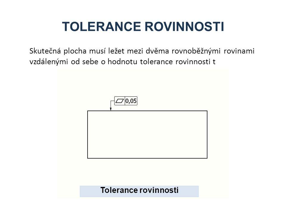 TOLERANCE ROVINNOSTI Skutečná plocha musí ležet mezi dvěma rovnoběžnými rovinami vzdálenými od sebe o hodnotu tolerance rovinnosti t Tolerance rovinnosti