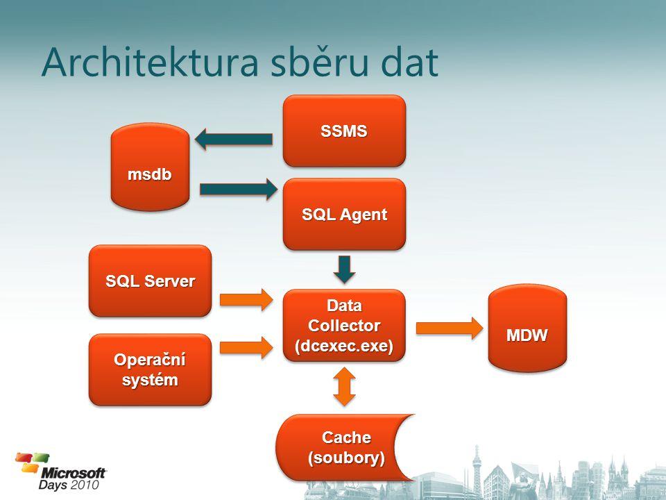 Architektura sběru dat Data Collector (dcexec.exe) SQL Server Operační systém Cache (soubory) MDWMDW SQL Agent SSMSSSMS msdbmsdb