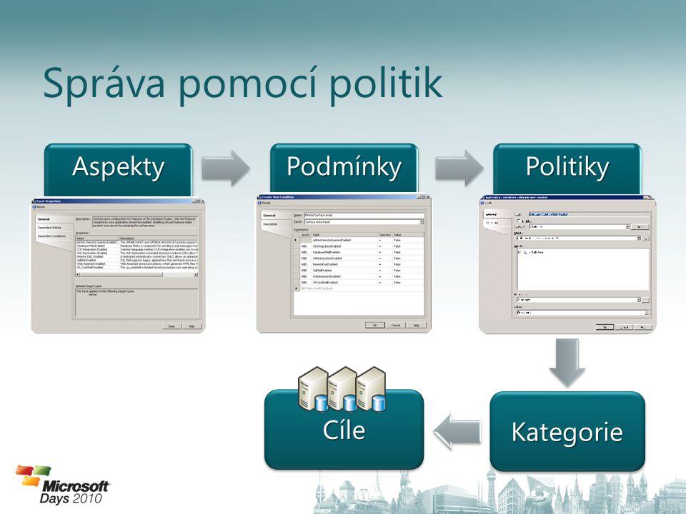 Správa pomocí politik KategorieKategorie CíleCíle AspektyAspektyPodmínkyPodmínkyPolitikyPolitiky