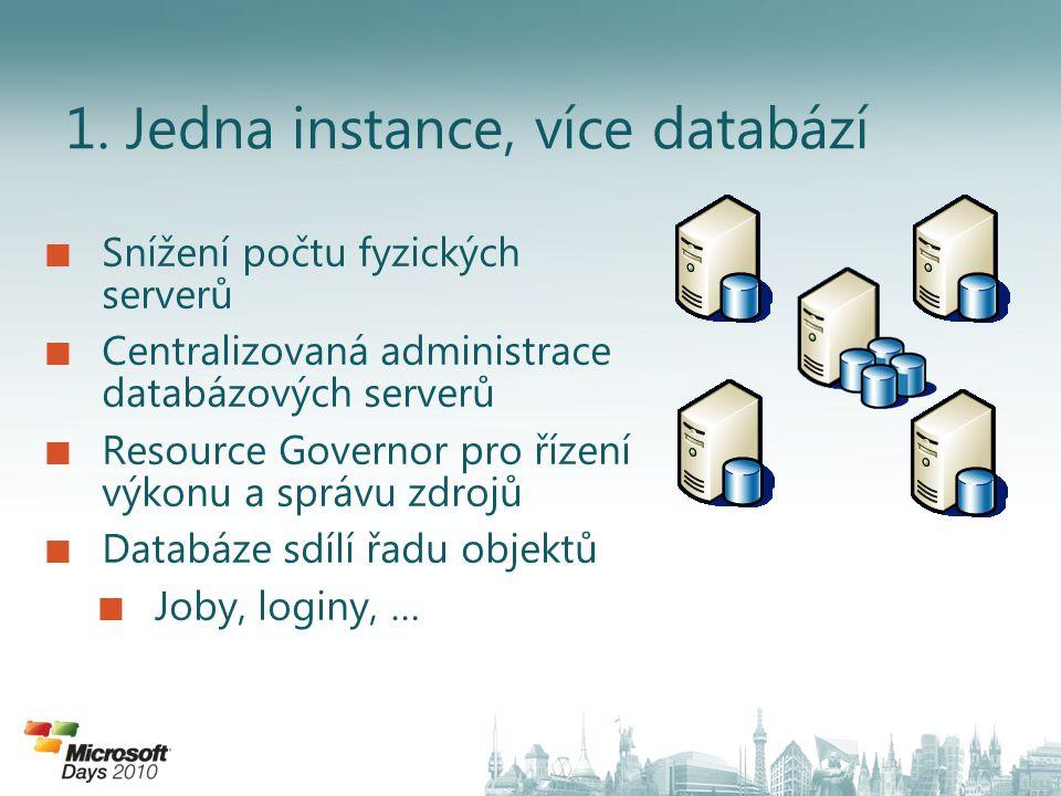 1. Jedna instance, více databází Snížení počtu fyzických serverů Centralizovaná administrace databázových serverů Resource Governor pro řízení výkonu