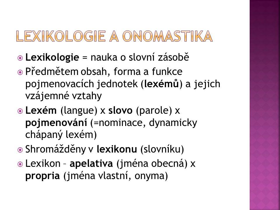  Sémaziologie, sémantika = nauka o významu  Onomaziologie = nauka o pojmenování  Frazeologie = nauka o frazeologických jednotkách  Etymologie = nauka o původu slov  Lexikografie = nauka o slovnících a jejich druzích  ONOMASTIKA = nauka o vlastních jménech