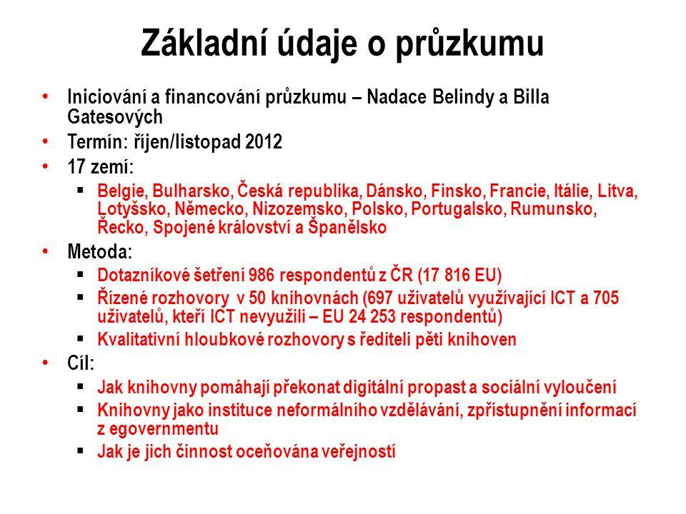 Základní údaje o průzkumu • Iniciování a financování průzkumu – Nadace Belindy a Billa Gatesových • Termín: říjen/listopad 2012 • 17 zemí:  Belgie, Bulharsko, Česká republika, Dánsko, Finsko, Francie, Itálie, Litva, Lotyšsko, Německo, Nizozemsko, Polsko, Portugalsko, Rumunsko, Řecko, Spojené království a Španělsko • Metoda:  Dotazníkové šetření 986 respondentů z ČR (17 816 EU)  Řízené rozhovory v 50 knihovnách (697 uživatelů využívající ICT a 705 uživatelů, kteří ICT nevyužili – EU 24 253 respondentů)  Kvalitativní hloubkové rozhovory s řediteli pěti knihoven • Cíl:  Jak knihovny pomáhají překonat digitální propast a sociální vyloučení  Knihovny jako instituce neformálního vzdělávání, zpřístupnění informací z egovernmentu  Jak je jich činnost oceňována veřejností