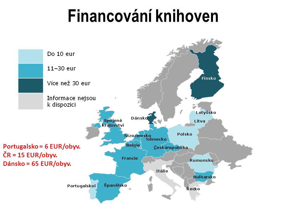 Financování knihoven Portugalsko = 6 EUR/obyv. ČR = 15 EUR/obyv. Dánsko = 65 EUR/obyv.