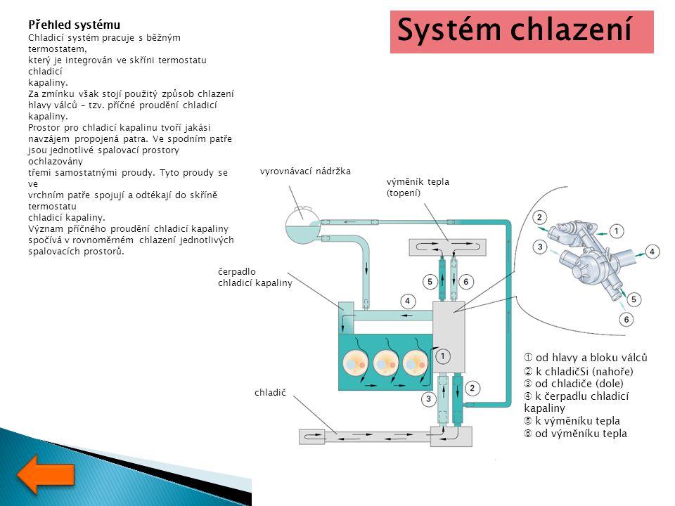 Přehled systému Chladicí systém pracuje s běžným termostatem, který je integrován ve skříni termostatu chladicí kapaliny.