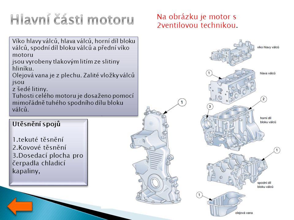 Utěsnění spojů 1.tekuté těsnění 2.Kovové těsnění 3.Dosedací plocha pro čerpadla chladicí kapaliny, Utěsnění spojů 1.tekuté těsnění 2.Kovové těsnění 3.Dosedací plocha pro čerpadla chladicí kapaliny, Na obrázku je motor s 2ventilovou technikou.