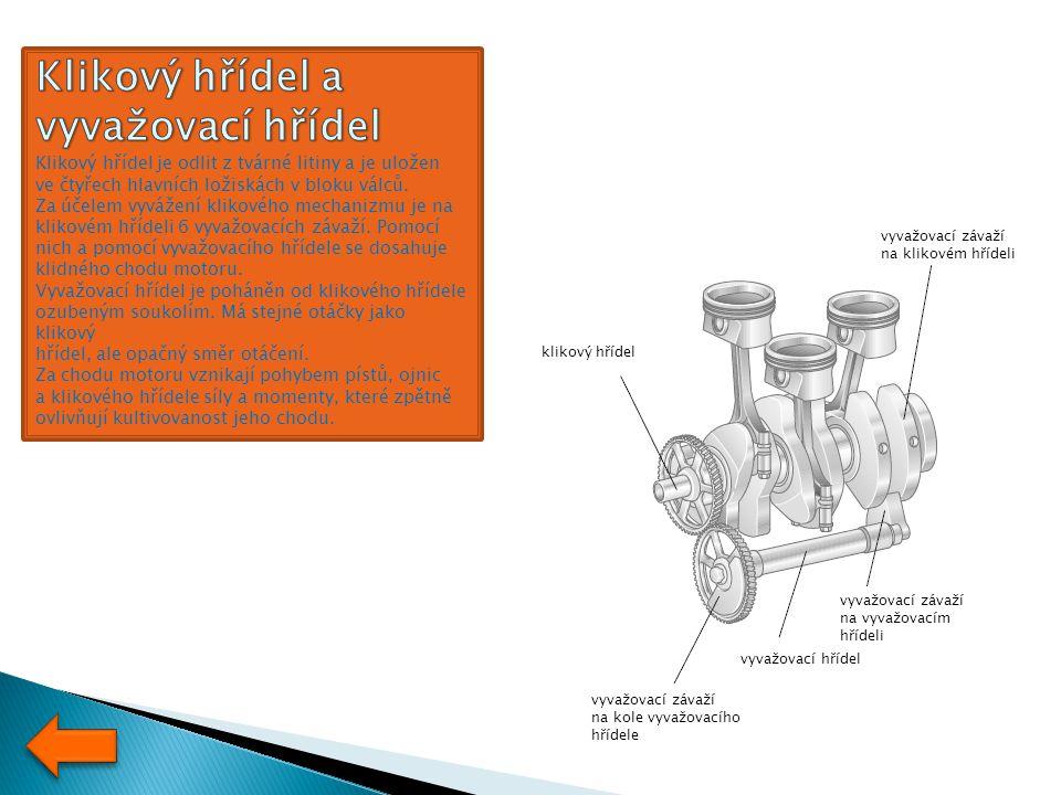Mechanická část motoru Pohon vačkového hřídele, ventilový rozvod a pohon olejového čerpadla u 2ventilového provedení řetězové kolo na vačkovém hřídeli plastová napínací lišta plastová vodicí lišta hydraulický napínák rozvodového řetězu řetězové kolo na klikovém hřídeli pro pohon vačkového hřídele řetězové kolo na klikovém hřídeli pro pohon olejového čerpadla řetěz pohonu olejového čerpadla řetězové kolo olejového čerpadla olejové čerpadlo mechanický napínák řetězu pohonu olejového čerpadla listová pružina klikový hřídel ventil vinutá pružina hydraulická podpěra vlečné vahadlo vačkový hřídel rozvodový řetěz