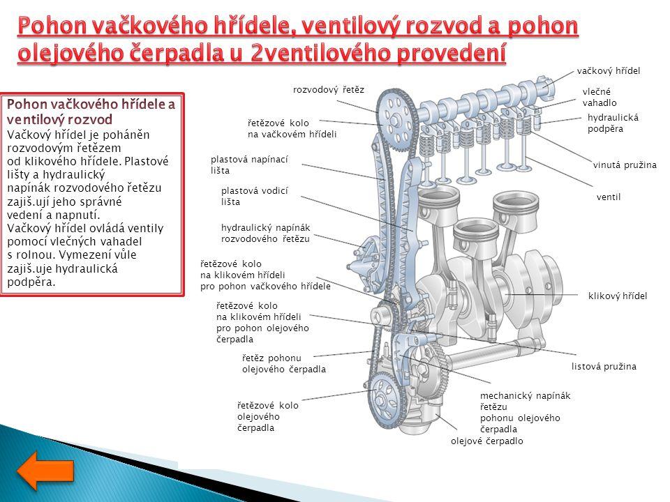 relé palivového čerpadla J17 palivové čerpadlo G6 vstřikovací ventil 1.