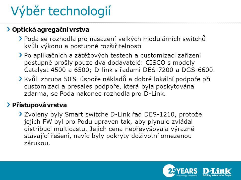 Výběr technologií Optická agregační vrstva Poda se rozhodla pro nasazení velkých modulárních switchů kvůli výkonu a postupné rozšiřitelnosti Po aplikačních a zátěžových testech a customizaci zařízení postupně prošly pouze dva dodavatelé: CISCO s modely Catalyst 4500 a 6500; D-link s řadami DES-7200 a DGS-6600.