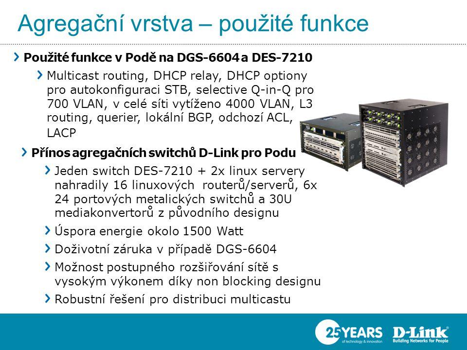 Agregační vrstva – použité funkce Použité funkce v Podě na DGS-6604 a DES-7210 Multicast routing, DHCP relay, DHCP optiony pro autokonfiguraci STB, selective Q-in-Q pro 700 VLAN, v celé síti vytíženo 4000 VLAN, L3 routing, querier, lokální BGP, odchozí ACL, LACP Přínos agregačních switchů D-Link pro Podu Jeden switch DES-7210 + 2x linux servery nahradily 16 linuxových routerů/serverů, 6x 24 portových metalických switchů a 30U mediakonvertorů z původního designu Úspora energie okolo 1500 Watt Doživotní záruka v případě DGS-6604 Možnost postupného rozšiřování sítě s vysokým výkonem díky non blocking designu Robustní řešení pro distribuci multicastu