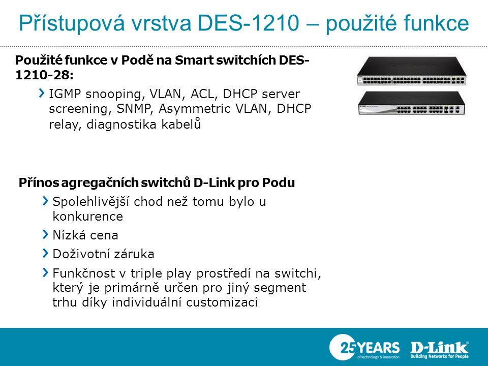 Přístupová vrstva DES-1210 – použité funkce Použité funkce v Podě na Smart switchích DES- 1210-28: IGMP snooping, VLAN, ACL, DHCP server screening, SNMP, Asymmetric VLAN, DHCP relay, diagnostika kabelů Přínos agregačních switchů D-Link pro Podu Spolehlivější chod než tomu bylo u konkurence Nízká cena Doživotní záruka Funkčnost v triple play prostředí na switchi, který je primárně určen pro jiný segment trhu díky individuální customizaci