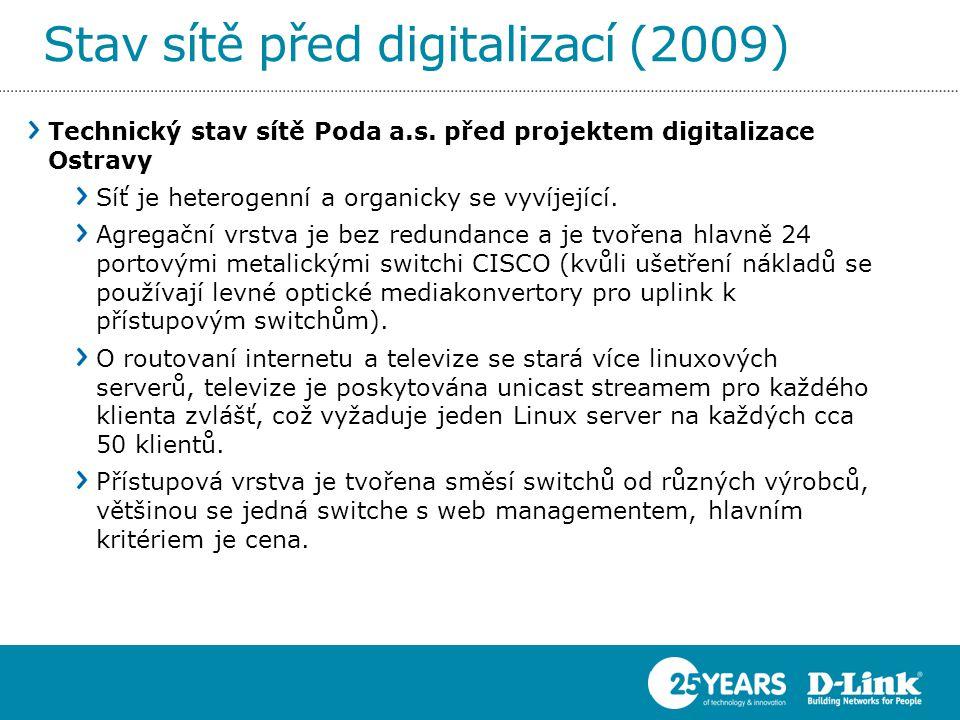 Stav sítě před digitalizací (2009) Technický stav sítě Poda a.s. před projektem digitalizace Ostravy Síť je heterogenní a organicky se vyvíjející. Agr