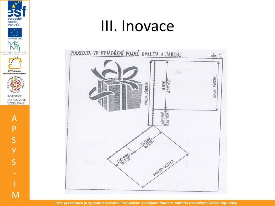III. Inovace • APSYS - MI APSYS-IMAPSYS-IM