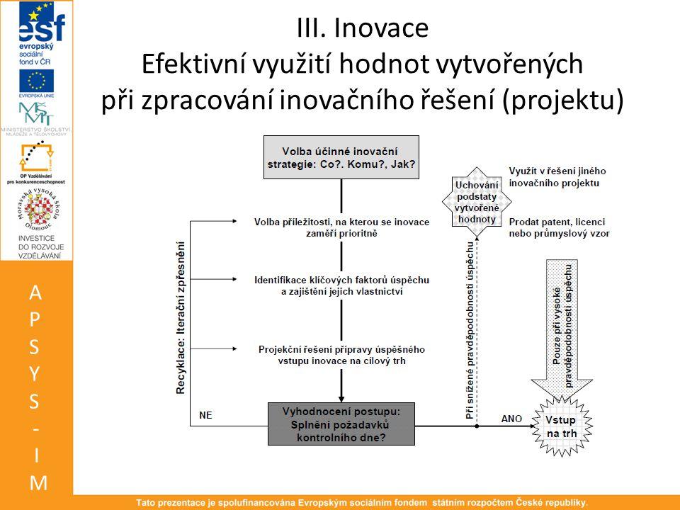 III. Inovace Efektivní využití hodnot vytvořených při zpracování inovačního řešení (projektu) APSYS-IMAPSYS-IM