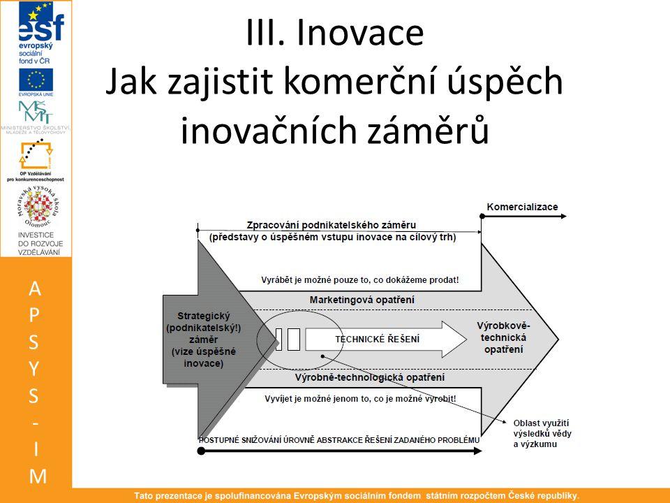 III. Inovace Jak zajistit komerční úspěch inovačních záměrů APSYS-IMAPSYS-IM